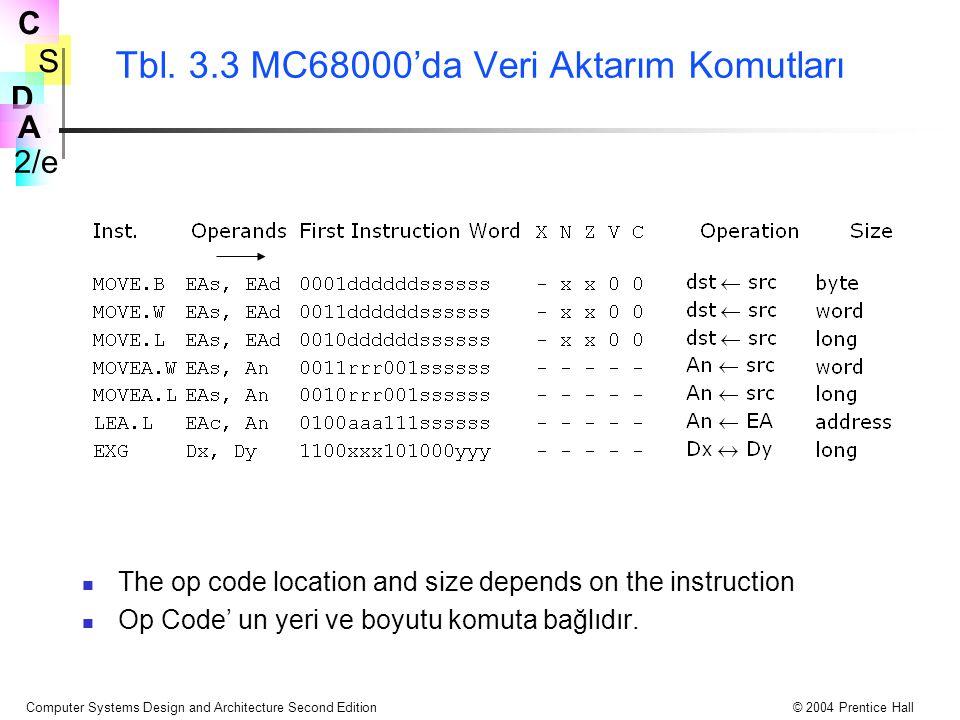 S 2/e C D A Computer Systems Design and Architecture Second Edition© 2004 Prentice Hall Tbl. 3.3 MC68000'da Veri Aktarım Komutları The op code locatio