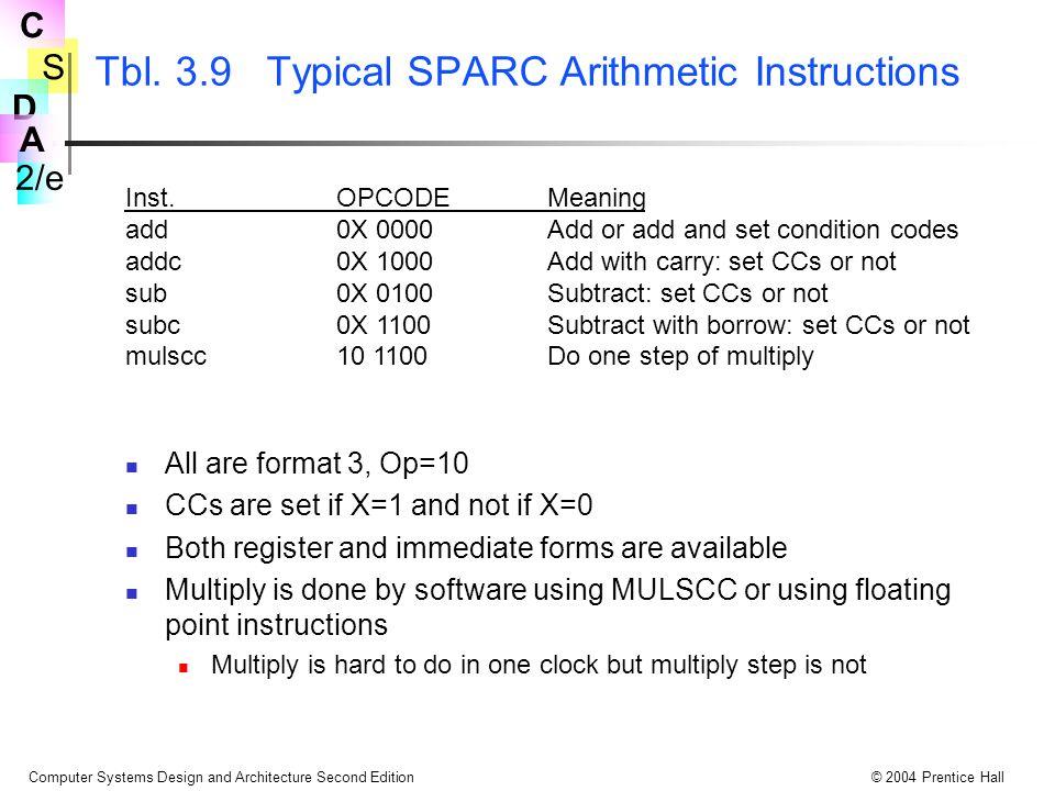S 2/e C D A Computer Systems Design and Architecture Second Edition© 2004 Prentice Hall Tbl.