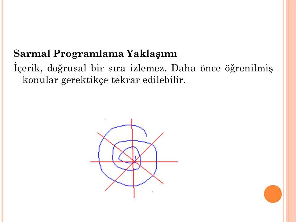 Sarmal Programlama Yaklaşımı İçerik, doğrusal bir sıra izlemez. Daha önce öğrenilmiş konular gerektikçe tekrar edilebilir.