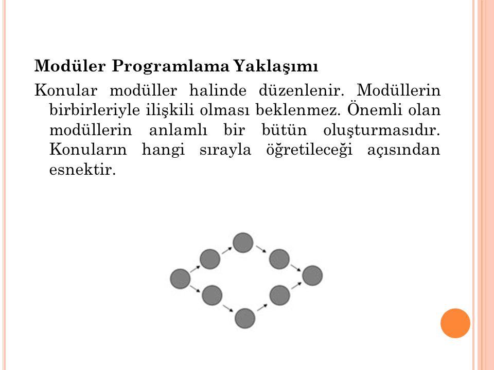 Modüler Programlama Yaklaşımı Konular modüller halinde düzenlenir. Modüllerin birbirleriyle ilişkili olması beklenmez. Önemli olan modüllerin anlamlı
