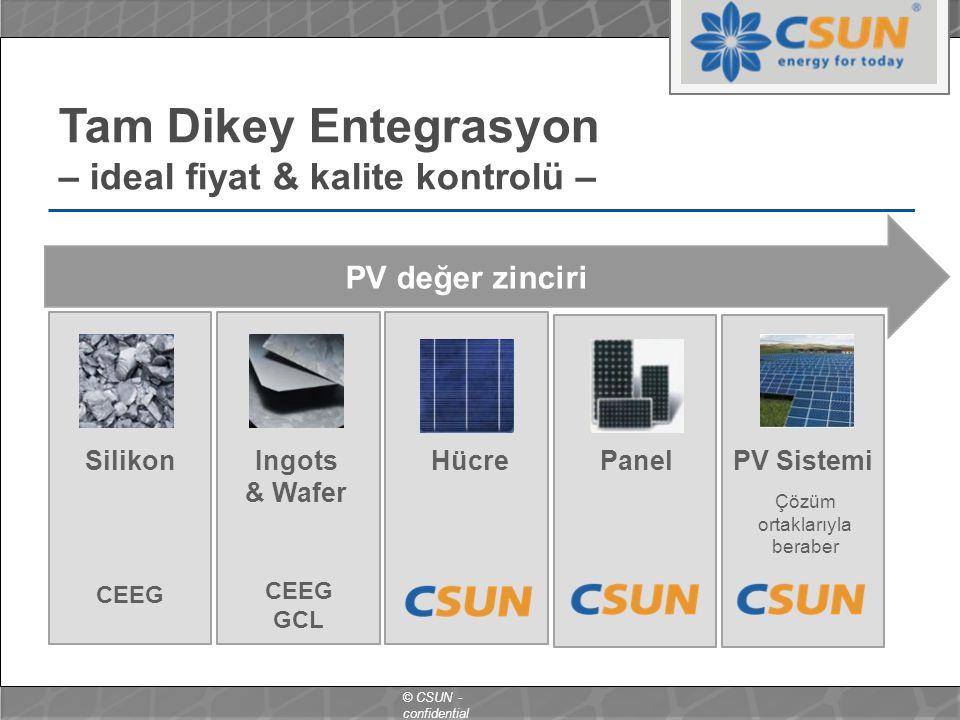 © CSUN - confidential Tam Dikey Entegrasyon – ideal fiyat & kalite kontrolü – PV değer zinciri CEEG GCL SilikonHücrePanelPV SistemiIngots & Wafer Çözüm ortaklarıyla beraber