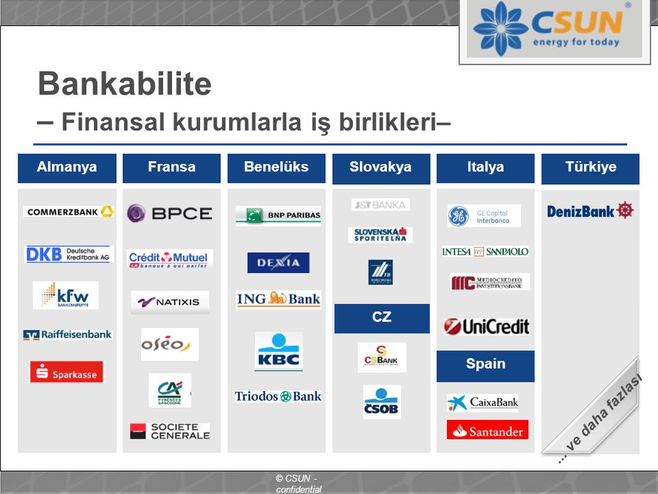 © CSUN - confidential Bankabilite – Finansal kurumlarla iş birlikleri– SlovakyaFransaBenelüksAlmanyaTürkiyeItalya Spain CZ...