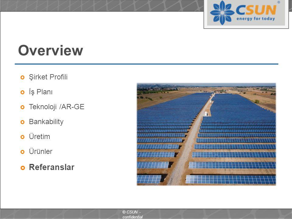 © CSUN - confidential Overview  Şirket Profili  İş Planı  Teknoloji /AR-GE  Bankability  Üretim  Ürünler  Referanslar