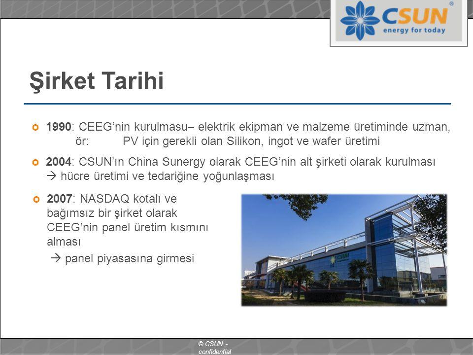 © CSUN - confidential Şirket Tarihi  1990: CEEG'nin kurulmasu– elektrik ekipman ve malzeme üretiminde uzman, ör: PV için gerekli olan Silikon, ingot ve wafer üretimi  2004: CSUN'ın China Sunergy olarak CEEG'nin alt şirketi olarak kurulması  hücre üretimi ve tedariğine yoğunlaşması  2007: NASDAQ kotalı ve bağımsız bir şirket olarak CEEG'nin panel üretim kısmını alması  panel piyasasına girmesi