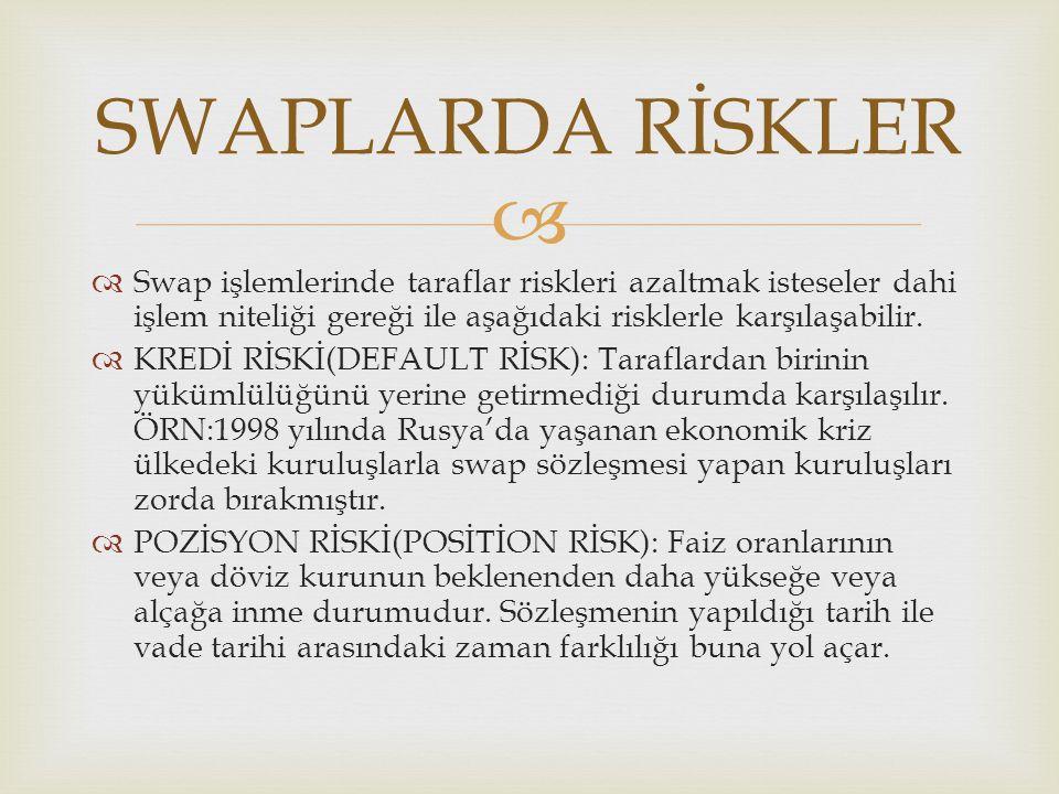   Swap işlemlerinde taraflar riskleri azaltmak isteseler dahi işlem niteliği gereği ile aşağıdaki risklerle karşılaşabilir.  KREDİ RİSKİ(DEFAULT Rİ