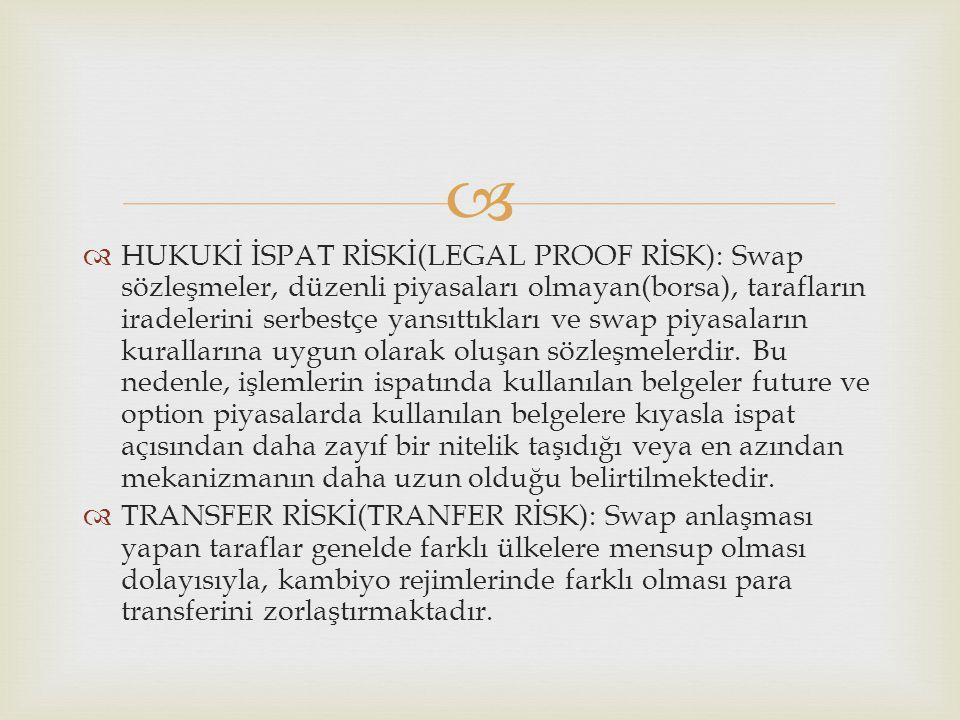   HUKUKİ İSPAT RİSKİ(LEGAL PROOF RİSK): Swap sözleşmeler, düzenli piyasaları olmayan(borsa), tarafların iradelerini serbestçe yansıttıkları ve swap