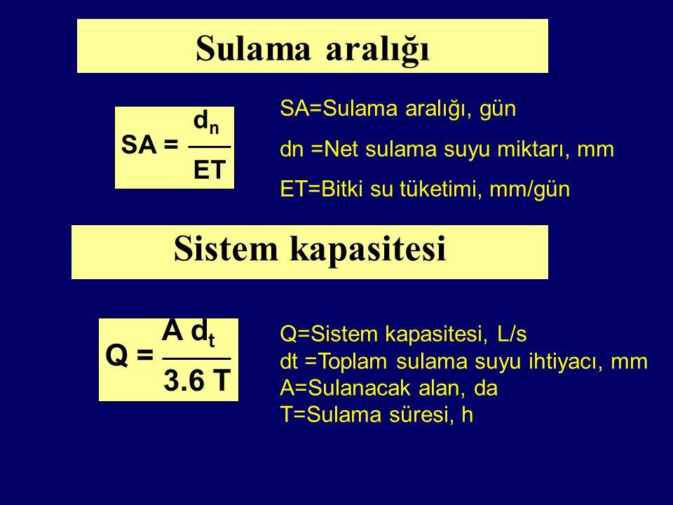 Sulama aralığı Sistem kapasitesi d n SA = ET A d t Q = 3.6 T Q=Sistem kapasitesi, L/s dt =Toplam sulama suyu ihtiyacı, mm A=Sulanacak alan, da T=Sulama süresi, h SA=Sulama aralığı, gün dn =Net sulama suyu miktarı, mm ET=Bitki su tüketimi, mm/gün
