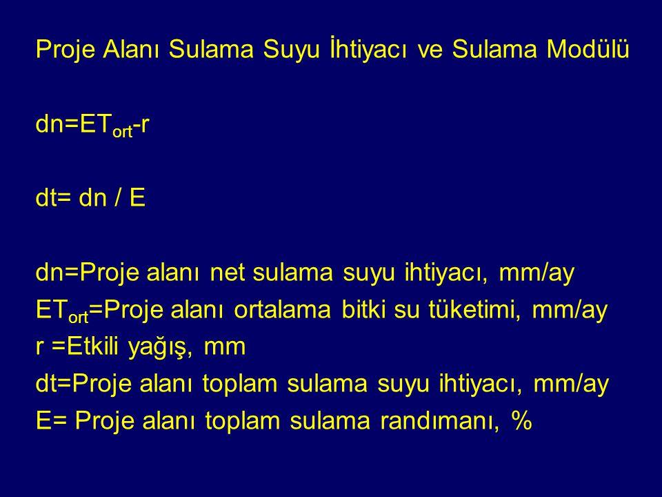 Proje Alanı Sulama Suyu İhtiyacı ve Sulama Modülü dn=ET ort -r dt= dn / E dn=Proje alanı net sulama suyu ihtiyacı, mm/ay ET ort =Proje alanı ortalama