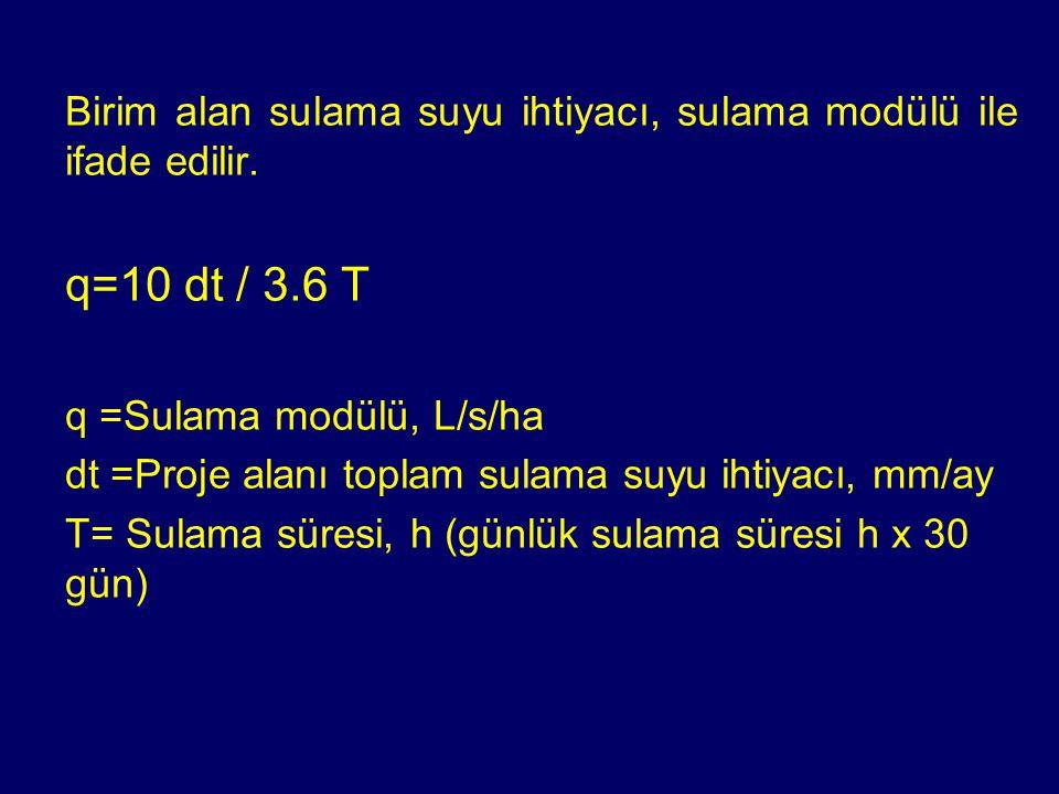 Birim alan sulama suyu ihtiyacı, sulama modülü ile ifade edilir. q=10 dt / 3.6 T q =Sulama modülü, L/s/ha dt =Proje alanı toplam sulama suyu ihtiyacı,