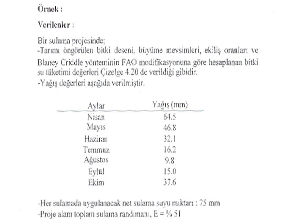 160 mm/m x 0.6m x 0.50=48.0 mm