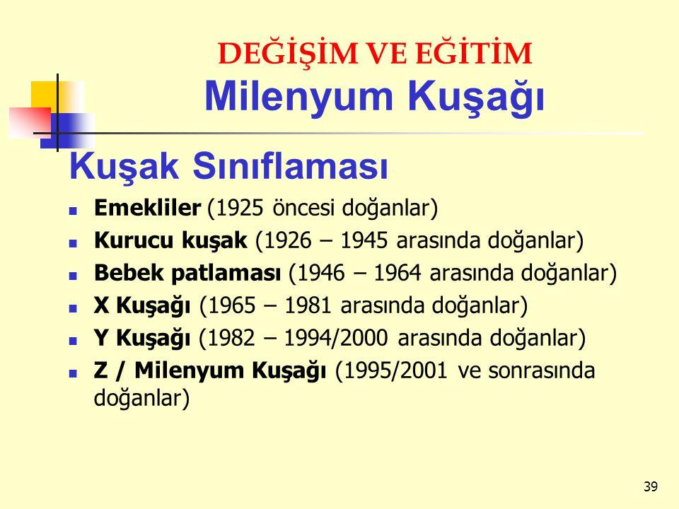 DEĞİŞİM VE EĞİTİM Milenyum Kuşağı Kuşak Sınıflaması Emekliler (1925 öncesi doğanlar) Kurucu kuşak (1926 – 1945 arasında doğanlar) Bebek patlaması (194