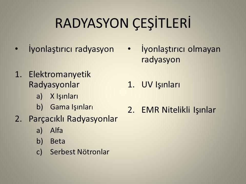 RADYASYON ÇEŞİTLERİ İyonlaştırıcı radyasyon 1.Elektromanyetik Radyasyonlar a)X Işınları b)Gama Işınlar ı 2.Parçacıklı Radyasyonlar a)Alfa b)Beta c)Ser