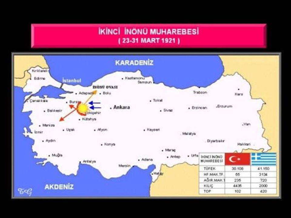 Sovyet Rusya Sevr Antlaşmasını tanımadığını açıklamıştır. İlk kez bir devlet kendi isteğiyle kapitülasyonlardan vazgeçmiştir. Osmanlı Devleti'nin ilk