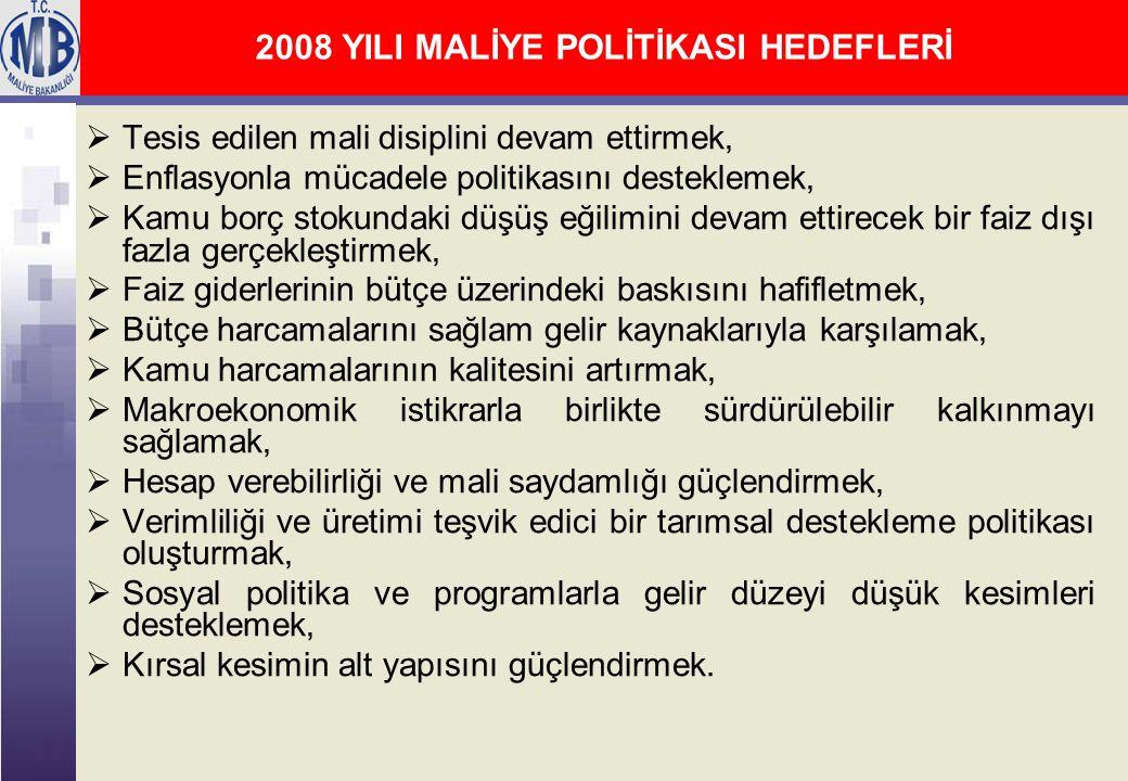 2008 YILI MALİYE POLİTİKASI HEDEFLERİ  Tesis edilen mali disiplini devam ettirmek,  Enflasyonla mücadele politikasını desteklemek,  Kamu borç stoku
