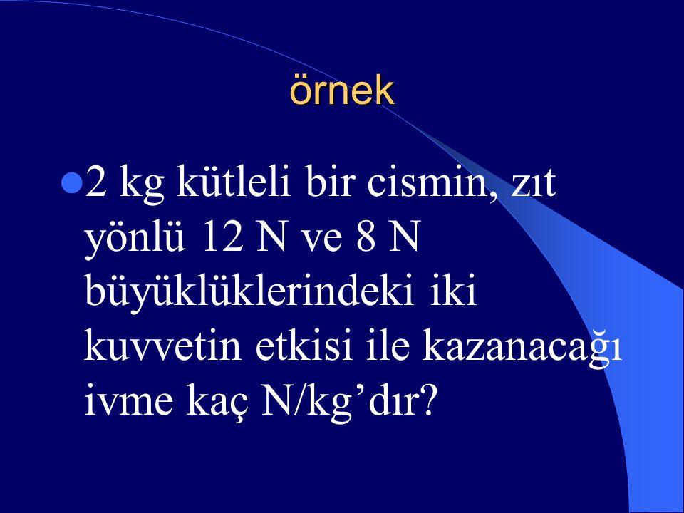KUVVET-İVME GRAFİĞİ