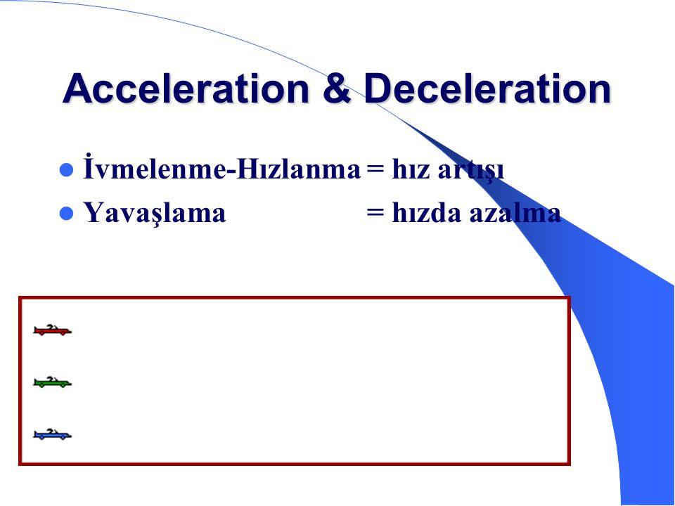 ivme Birim zamanda hızda meydana gelen değişim hız değişimi ΔV a = = geçen süre Δt