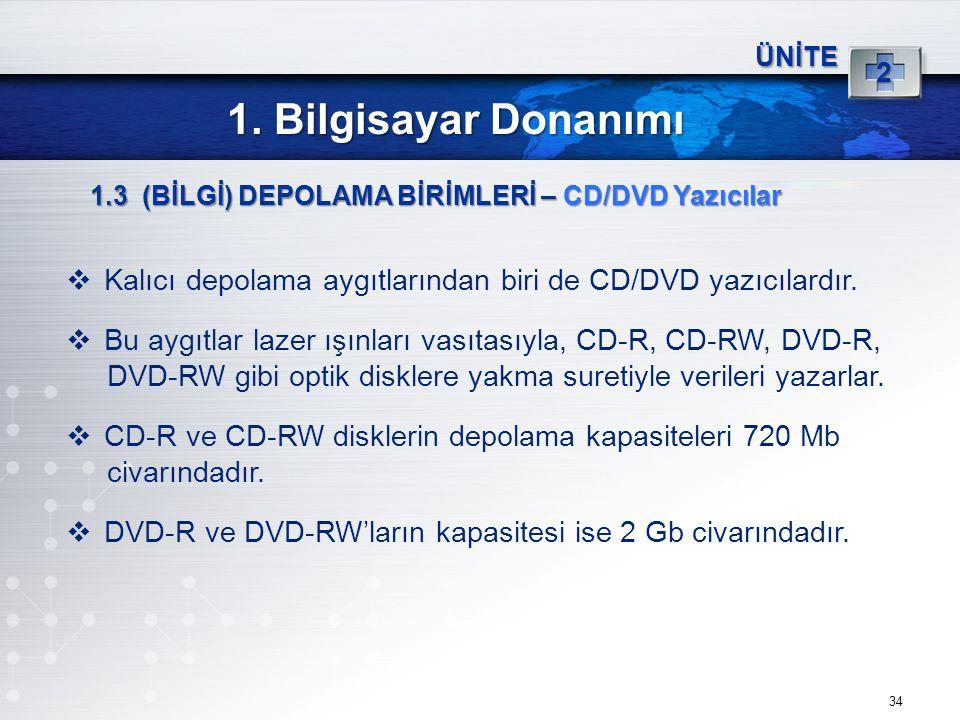 34 ÜNİTE 2 1. Bilgisayar Donanımı 1.3 (BİLGİ) DEPOLAMA BİRİMLERİ – CD/DVD Yazıcılar  Kalıcı depolama aygıtlarından biri de CD/DVD yazıcılardır.  Bu