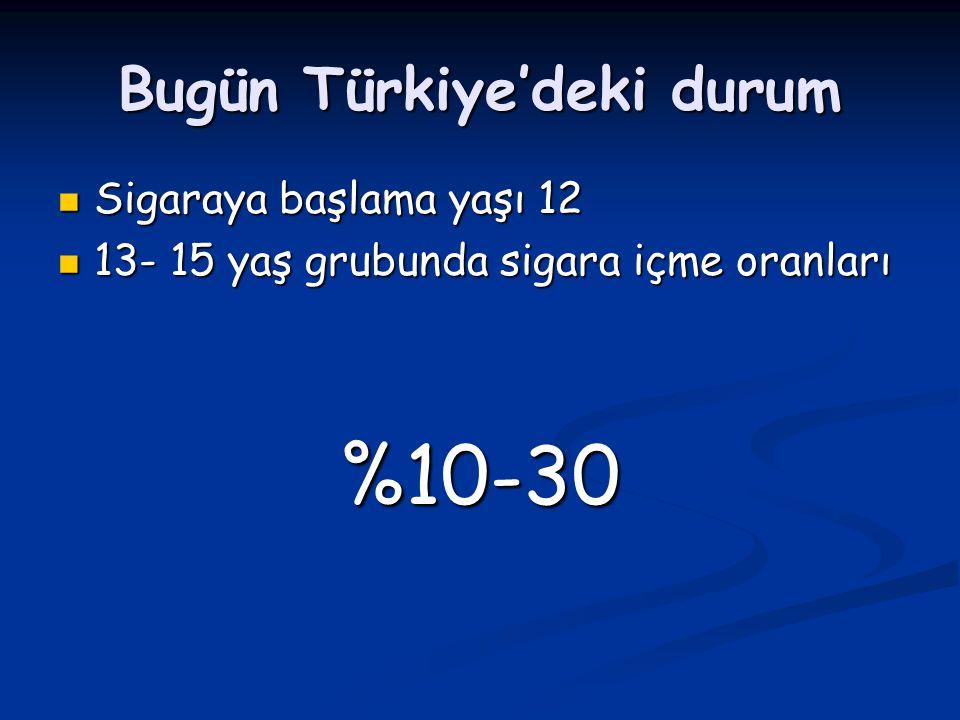 Bugün Türkiye'deki durum Sigaraya başlama yaşı 12 Sigaraya başlama yaşı 12 13- 15 yaş grubunda sigara içme oranları 13- 15 yaş grubunda sigara içme or