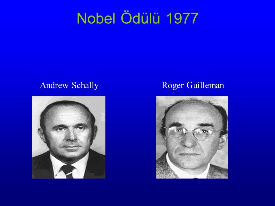 1950 'lerde izole edilme çalışmaları başladı GnRH,1971 yılında Guillemin ve Schally tarafından,ayrı ayrı,izole edilip yapısı tanımlanmış ve sentezlenm