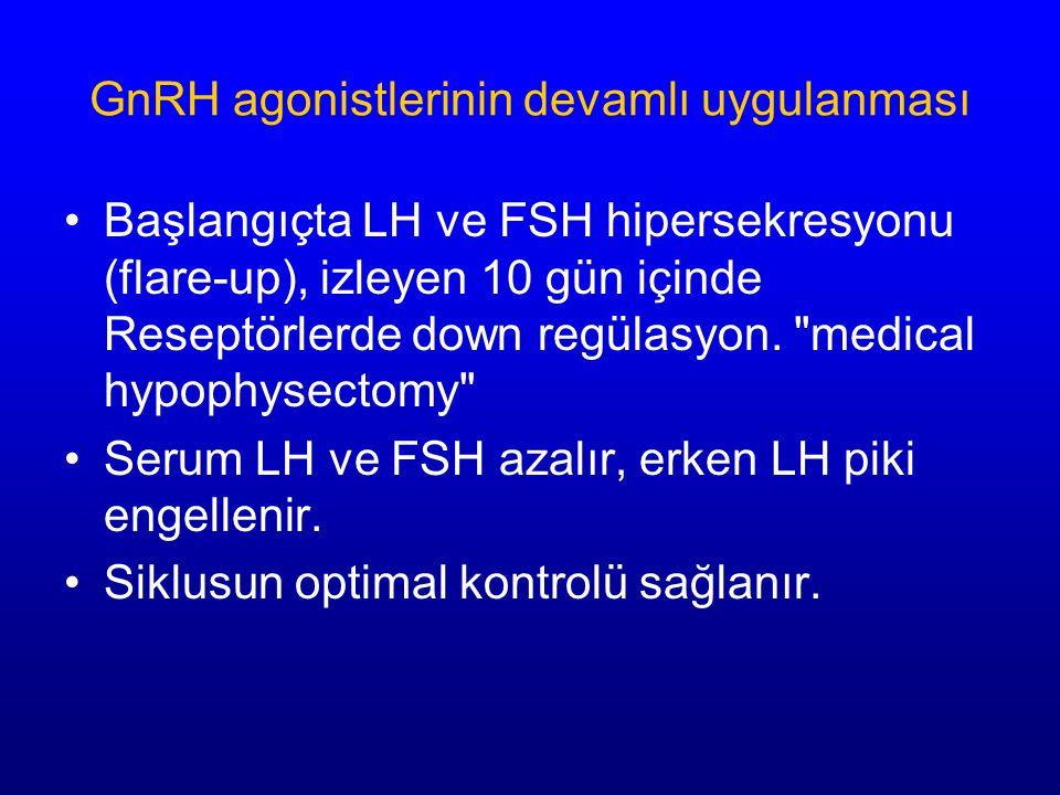 Etki mekanızması Antagonist Agonist Reseptör blokajı Kompetitif inhibisyon Supresyon Hızlı geri dönüş İnisyal flare-up Reseptör down regülasyon Pitüit