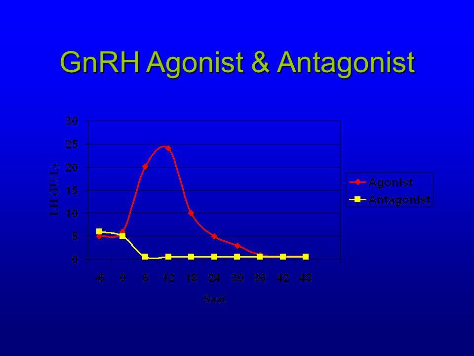 GnRH agonistlerinin devamlı uygulanması Başlangıçta LH ve FSH hipersekresyonu (flare-up), izleyen 10 gün içinde Reseptörlerde down regülasyon.