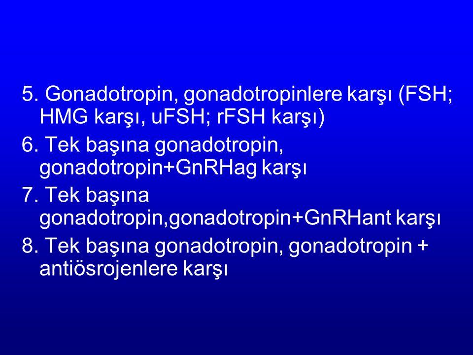 Bu randomize kontrollü çalışmalarda 11 parametre karşılaştırıldı: 1. Antiösrojenler gonadotropinler ile 2. Antiöstrojenler/ gonadotropin + GnRHag ile