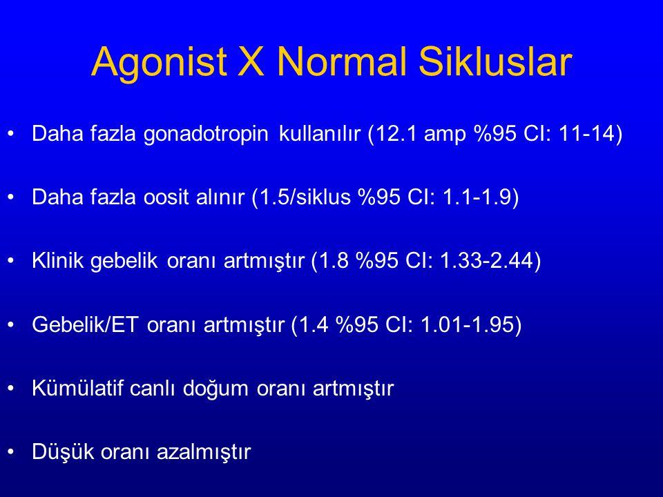 Agonistler ve ÜYT Siklus izlenmesinde USG ve hormon tetkiki daha az Elde edilen oosit sayısı artmıştır Oosit ve embriyo kalitesi iyileşmiştir. Siklus
