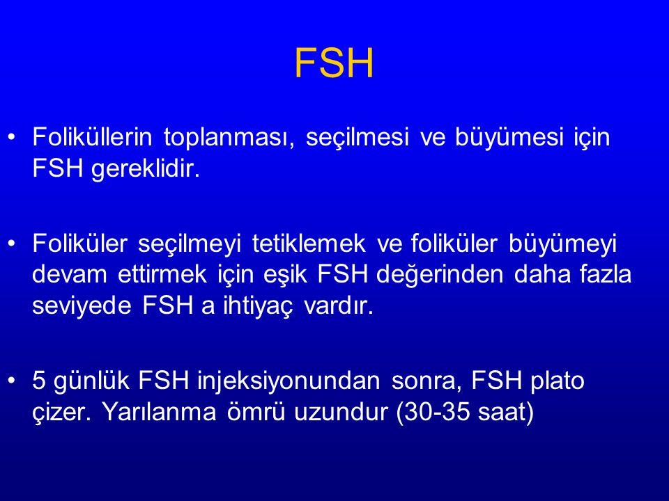 Folikül gelişiminde FSH etkisi Seleksiyon ve dominant folikül gelişimi Granülosa hücrelerinde mitoz Östrojen sentezi (aromataz aktivasyonu) Regülatuar