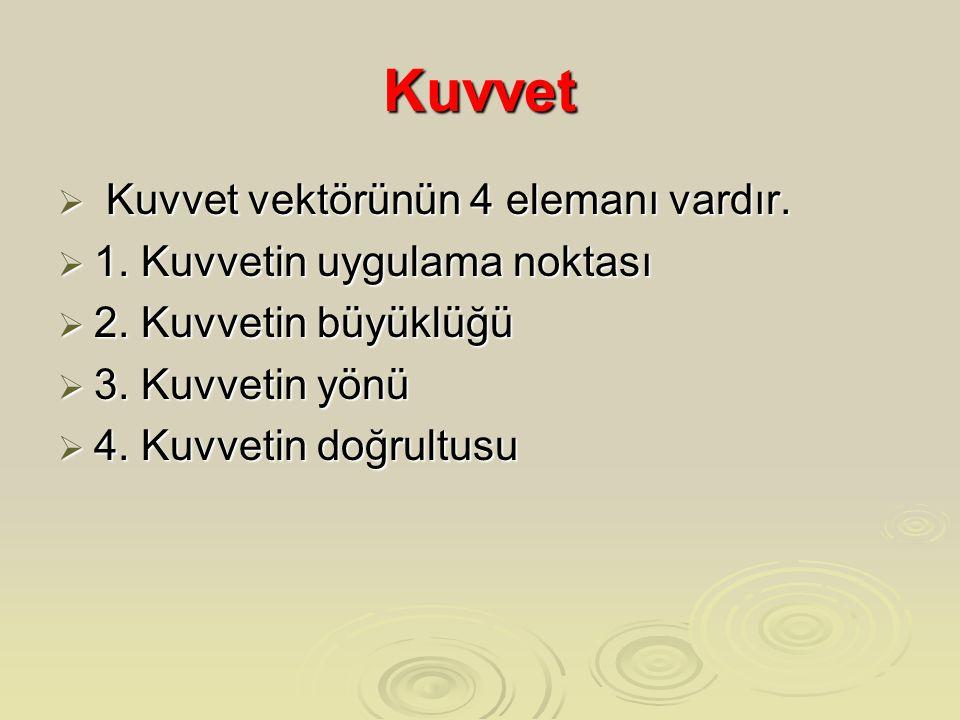 Kuvvet  Kuvvet vektörünün 4 elemanı vardır.  1. Kuvvetin uygulama noktası  2. Kuvvetin büyüklüğü  3. Kuvvetin yönü  4. Kuvvetin doğrultusu