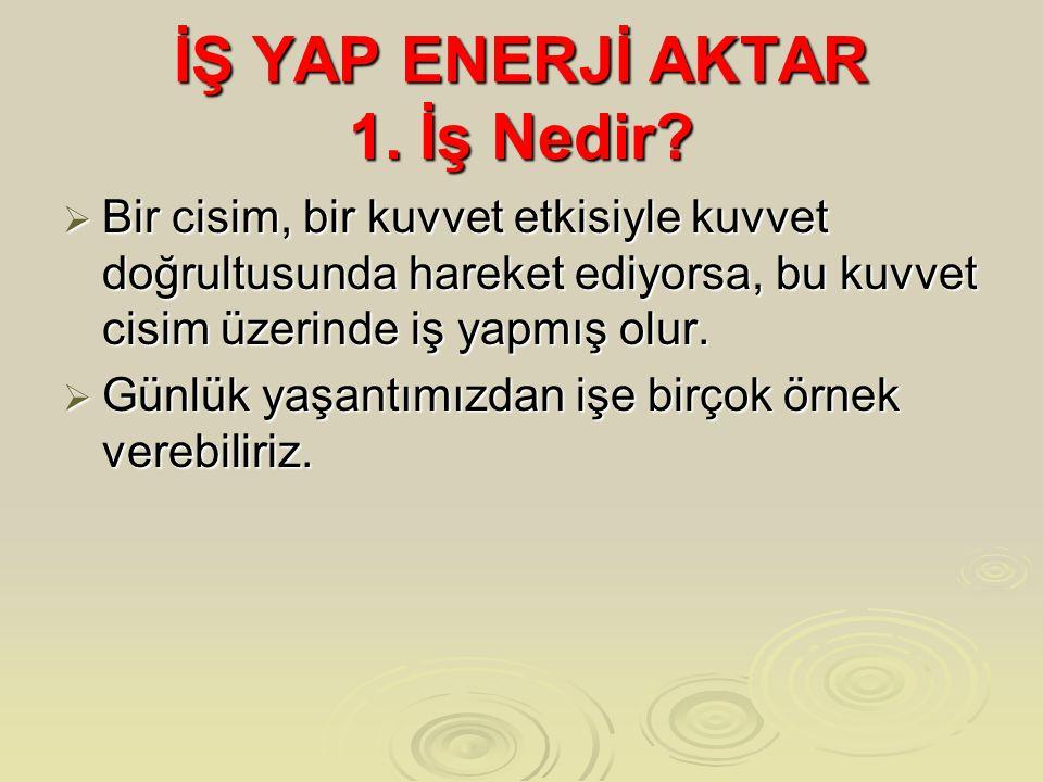 İŞ YAP ENERJİ AKTAR 1.İş Nedir.