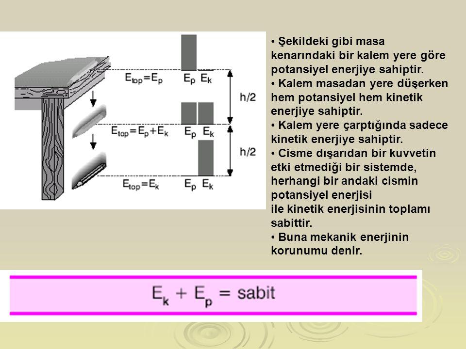 Şekildeki gibi masa kenarındaki bir kalem yere göre potansiyel enerjiye sahiptir. Kalem masadan yere düşerken hem potansiyel hem kinetik enerjiye sahi