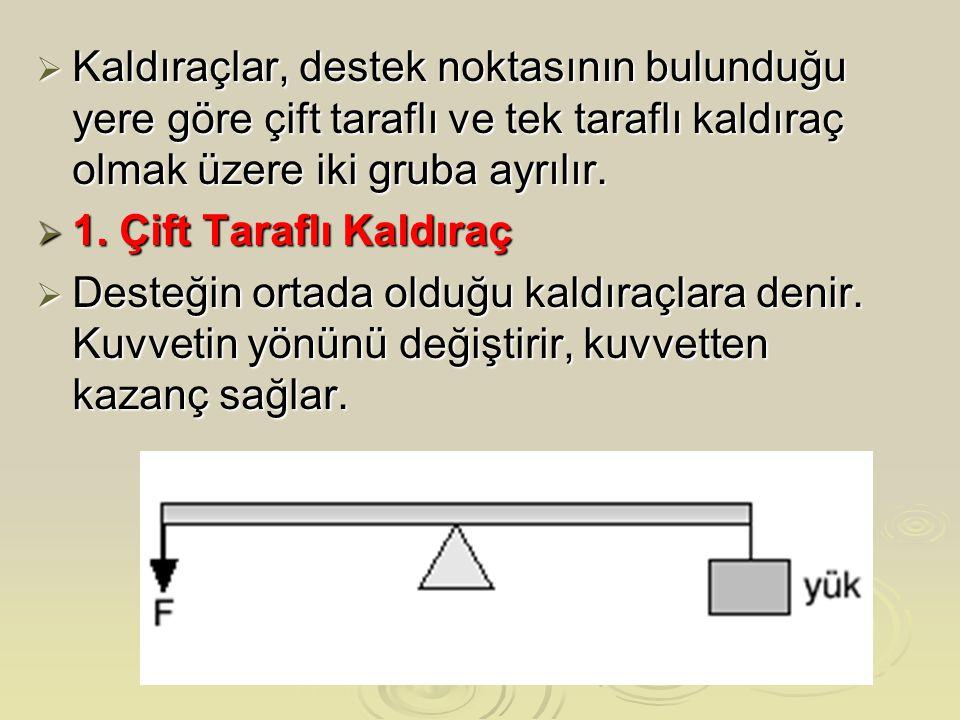  Kaldıraçlar, destek noktasının bulunduğu yere göre çift taraflı ve tek taraflı kaldıraç olmak üzere iki gruba ayrılır.  1. Çift Taraflı Kaldıraç 
