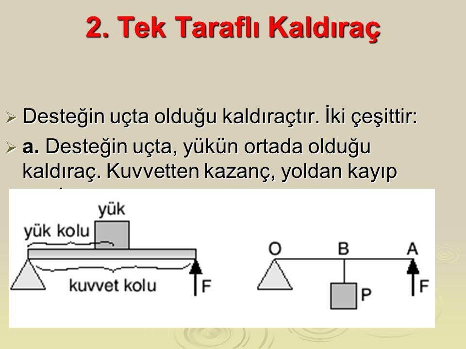 2. Tek Taraflı Kaldıraç  Desteğin uçta olduğu kaldıraçtır. İki çeşittir:  a. Desteğin uçta, yükün ortada olduğu kaldıraç. Kuvvetten kazanç, yoldan k