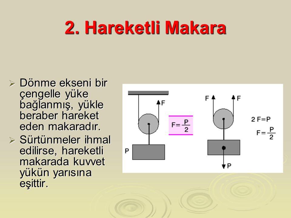 2. Hareketli Makara  Dönme ekseni bir çengelle yüke bağlanmış, yükle beraber hareket eden makaradır.  Sürtünmeler ihmal edilirse, hareketli makarada