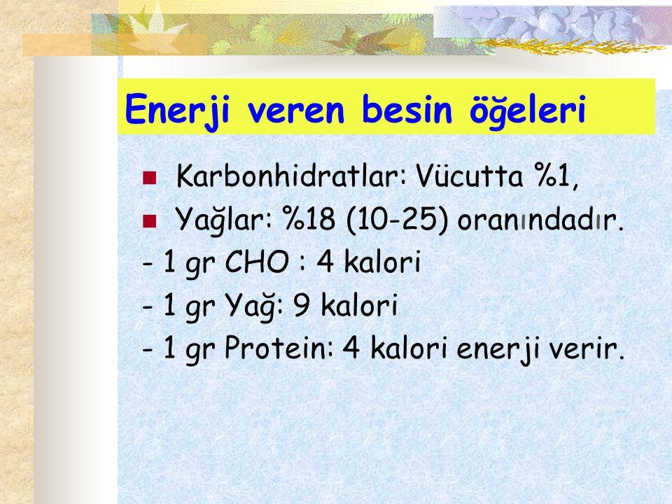 Enerji veren besin ö ğ eleri Karbonhidratlar: Vücutta %1, Yağlar: %18 (10-25) oranındadır. - 1 gr CHO : 4 kalori - 1 gr Yağ: 9 kalori - 1 gr Protein: