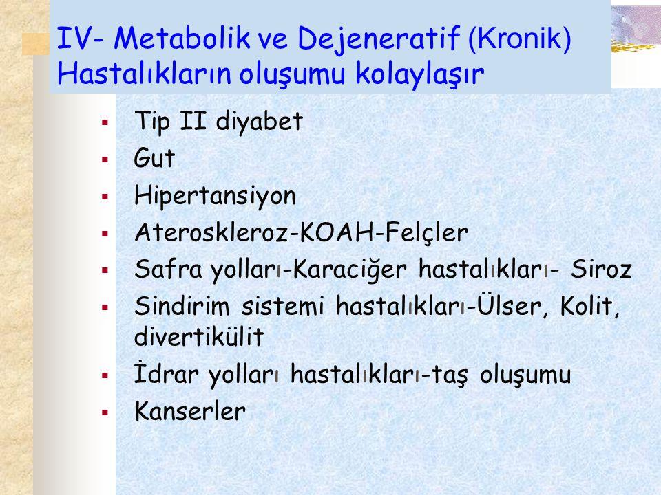 IV- Metabolik ve Dejeneratif (Kronik) Hastalıkların oluşumu kolaylaşır  Tip II diyabet  Gut  Hipertansiyon  Ateroskleroz-KOAH-Felçler  Safra yoll