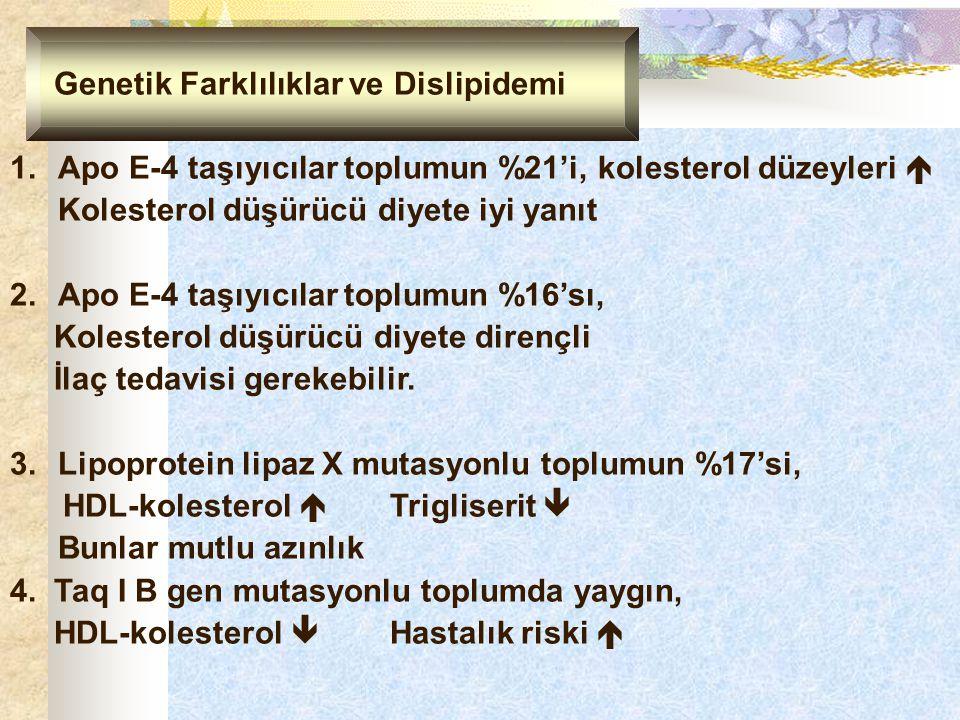 Genetik Farklılıklar ve Dislipidemi 1.Apo E-4 taşıyıcılar toplumun %21'i, kolesterol düzeyleri  Kolesterol düşürücü diyete iyi yanıt 2.Apo E-4 taşıyı