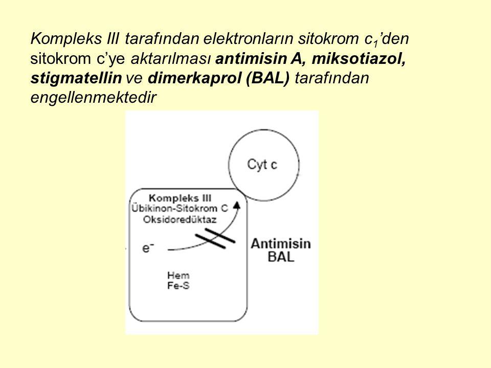Kompleks III tarafından elektronların sitokrom c 1 'den sitokrom c'ye aktarılması antimisin A, miksotiazol, stigmatellin ve dimerkaprol (BAL) tarafınd