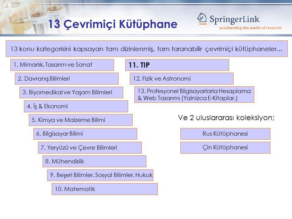 SpringerLink Kayıt ve kendi alanınızla ilgili özellikler Basit tarama Springer Koleksiyonu.