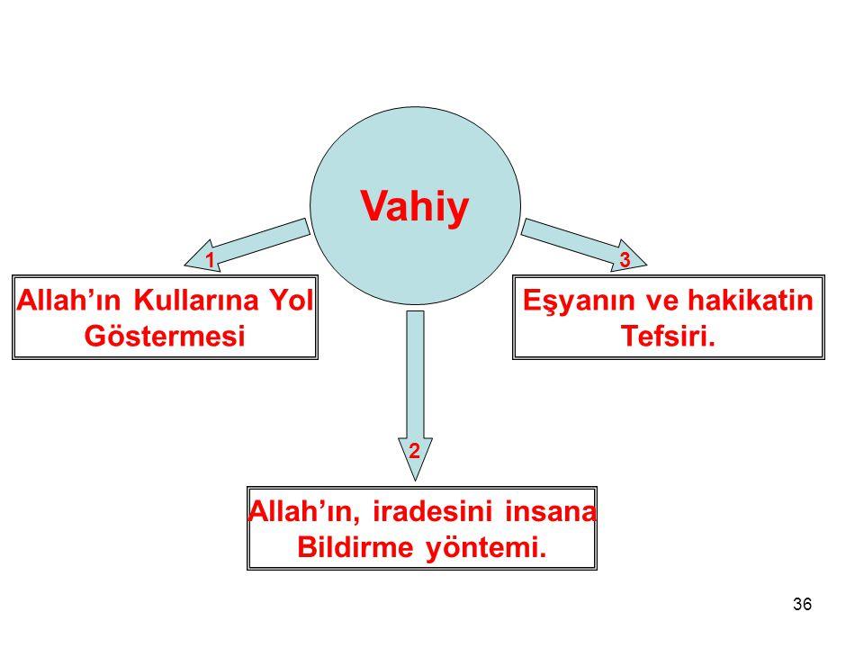 36 Allah'ın Kullarına Yol Göstermesi Eşyanın ve hakikatin Tefsiri. Vahiy Allah'ın, iradesini insana Bildirme yöntemi. 1 2 3