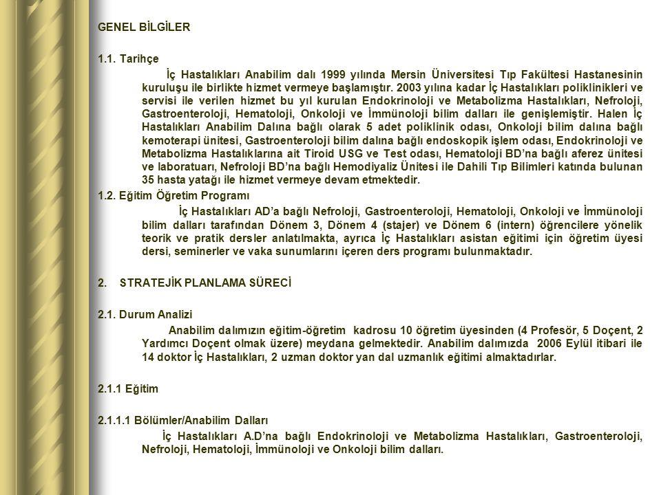 GENEL BİLGİLER 1.1. Tarihçe İç Hastalıkları Anabilim dalı 1999 yılında Mersin Üniversitesi Tıp Fakültesi Hastanesinin kuruluşu ile birlikte hizmet ver