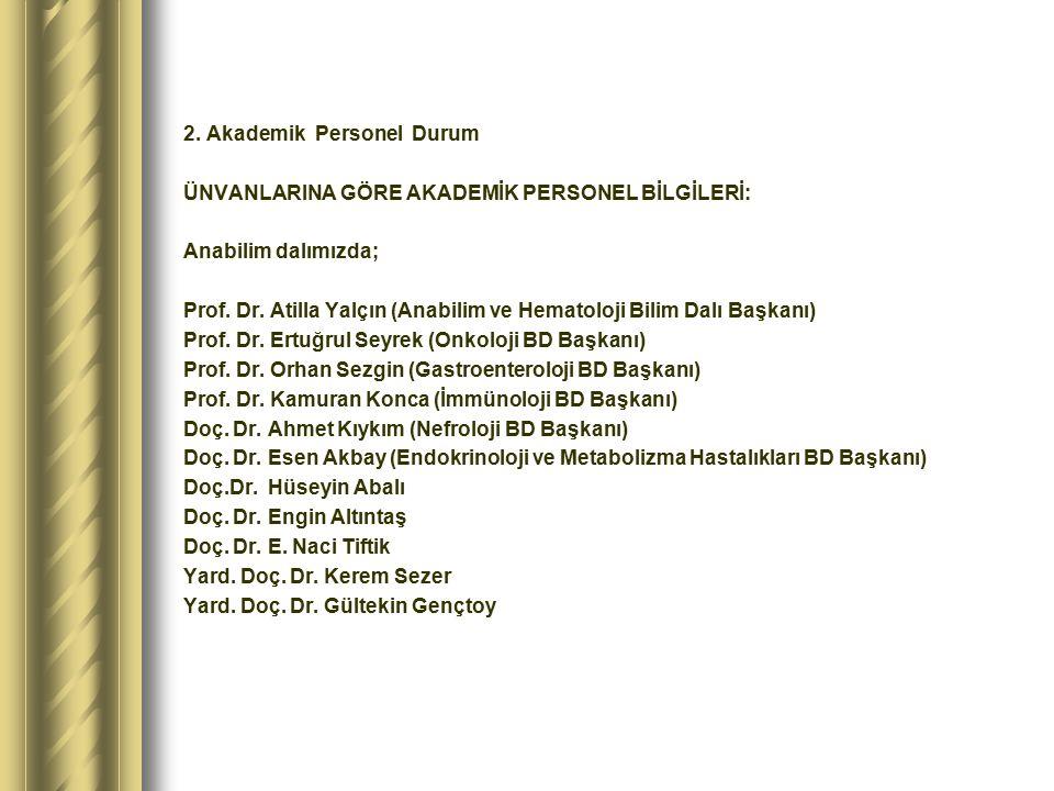 2. Akademik Personel Durum ÜNVANLARINA GÖRE AKADEMİK PERSONEL BİLGİLERİ: Anabilim dalımızda; Prof. Dr. Atilla Yalçın (Anabilim ve Hematoloji Bilim Dal