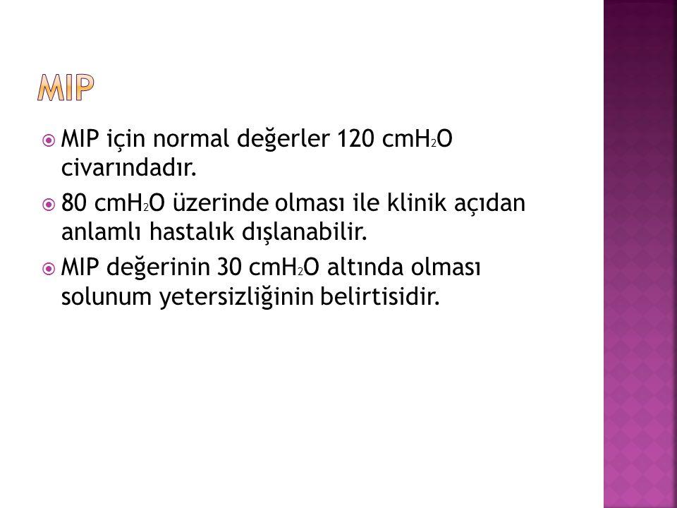  MIP için normal değerler 120 cmH 2 O civarındadır.  80 cmH 2 O üzerinde olması ile klinik açıdan anlamlı hastalık dışlanabilir.  MIP değerinin 30