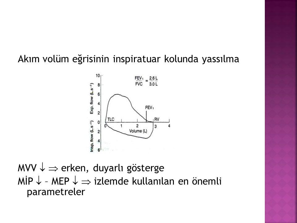 Akım volüm eğrisinin inspiratuar kolunda yassılma MVV   erken, duyarlı gösterge MİP  – MEP   izlemde kullanılan en önemli parametreler