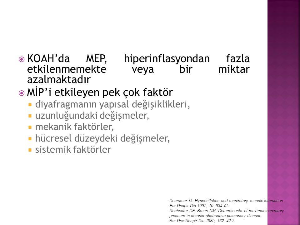  KOAH'da MEP, hiperinflasyondan fazla etkilenmemekte veya bir miktar azalmaktadır  MİP'i etkileyen pek çok faktör  diyafragmanın yapısal değişiklik