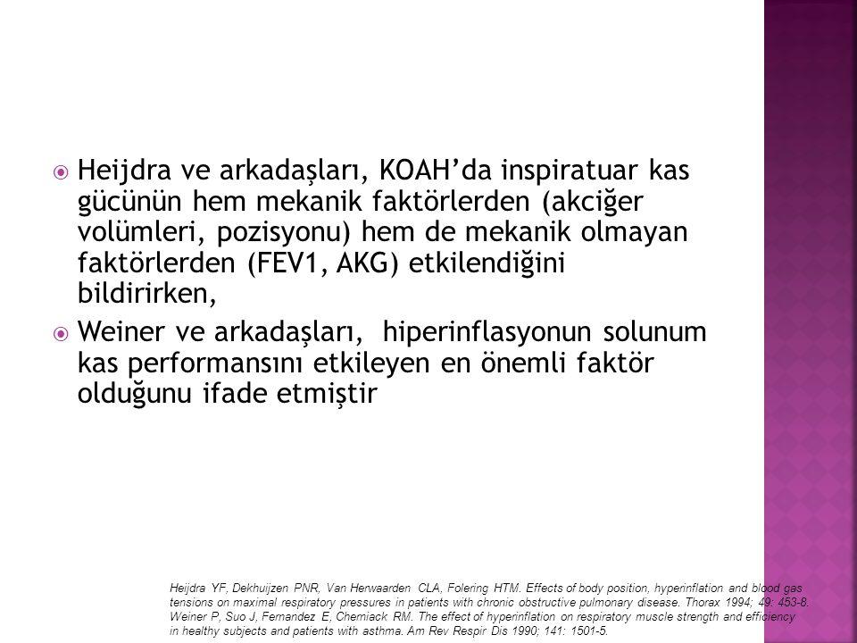  Heijdra ve arkadaşları, KOAH'da inspiratuar kas gücünün hem mekanik faktörlerden (akciğer volümleri, pozisyonu) hem de mekanik olmayan faktörlerden