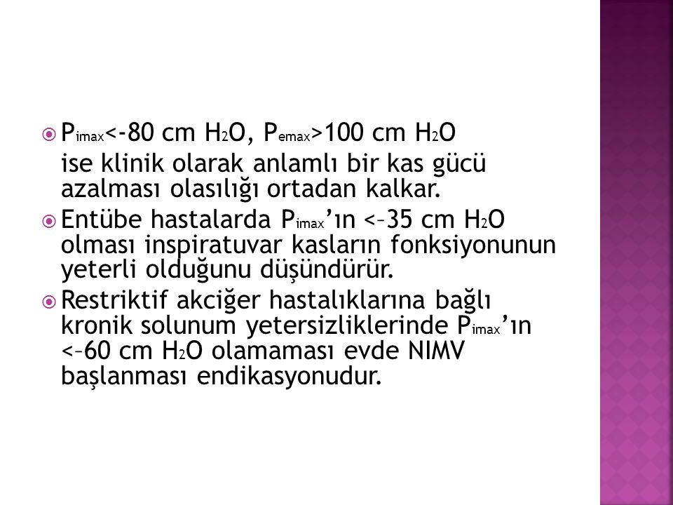  P imax 100 cm H 2 O ise klinik olarak anlamlı bir kas gücü azalması olasılığı ortadan kalkar.  Entübe hastalarda P imax 'ın <–35 cm H 2 O olması in