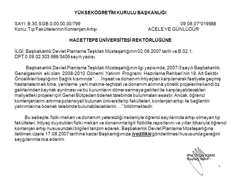 YÜKSEKÖĞRETİM KURULU BAŞKANLIĞI SAYI: B.30.SGB.0.00.00.00/79909.08.07*019988 Konu: Tıp Fakültelerinin Kontenjan Artışı ACELE VE GÜNLÜDÜR HACETTEPE ÜNİVERSİTESİ REKTÖRLÜĞÜNE İLGİ: Başbakanlık Devlet Planlama Teşkilatı Müsteşarlığının 02.08.2007 tarih ve B.02.1.
