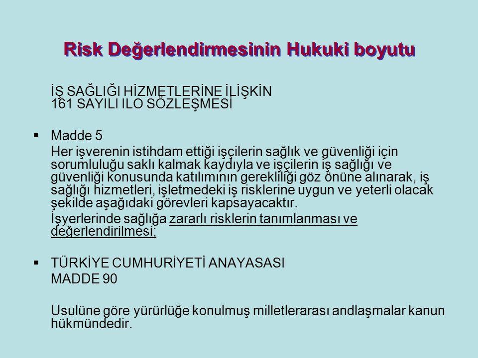 Risk Değerlendirmesinin Hukuki boyutu İŞ SAĞLIĞI HİZMETLERİNE İLİŞKİN 161 SAYILI ILO SÖZLEŞMESİ  Madde 5 Her işverenin istihdam ettiği işçilerin sağl