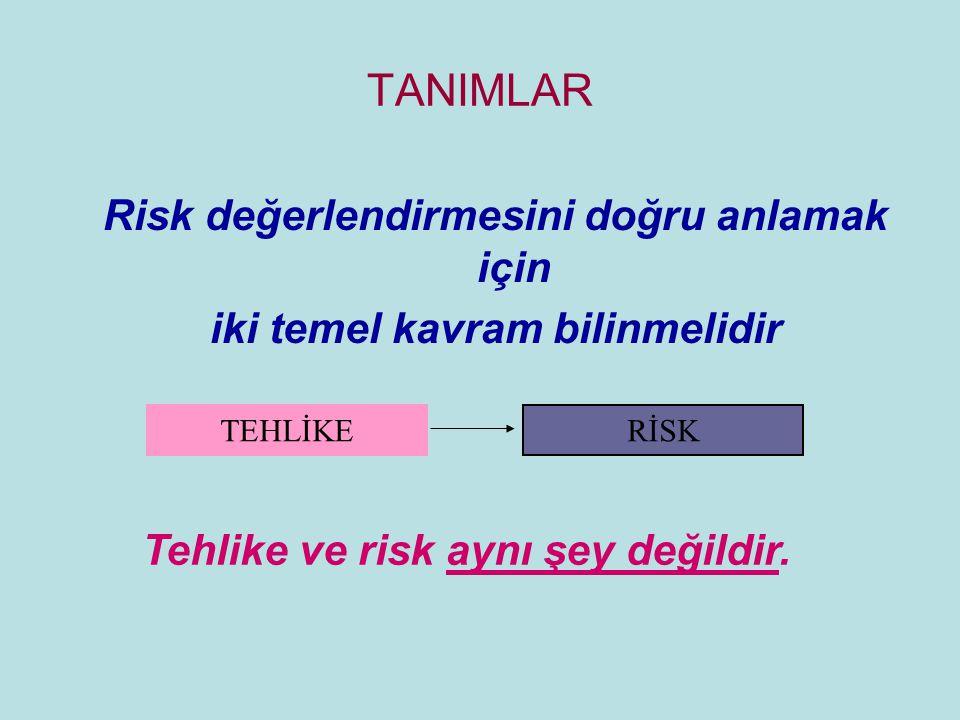 Risk değerlendirmesini doğru anlamak için iki temel kavram bilinmelidir TEHLİKERİSK Tehlike ve risk aynı şey değildir. TANIMLAR